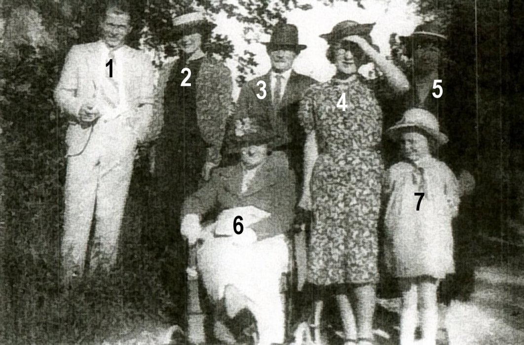 Munt & Smith families named