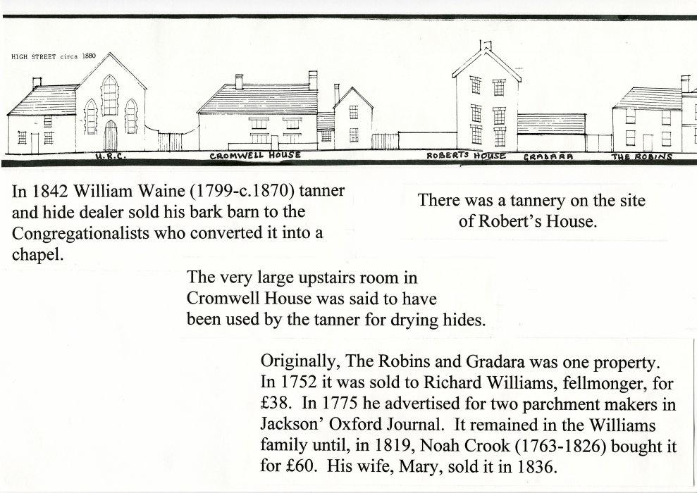 Details of the buildings used in Wheatley